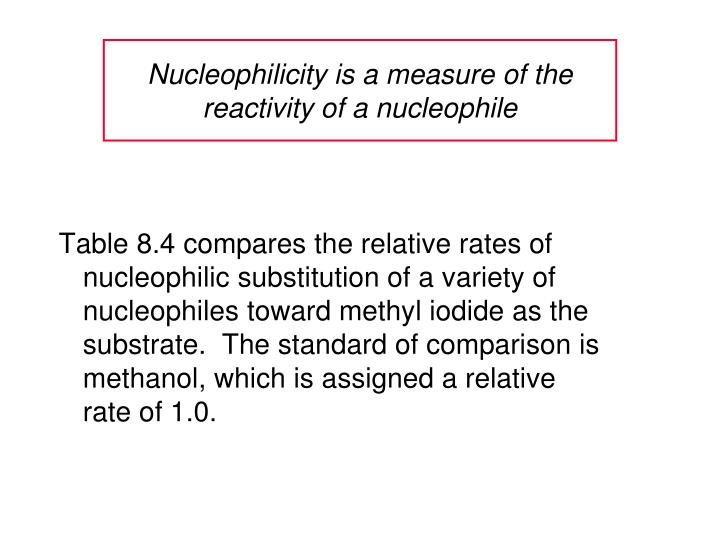 Nucleophilicity is a measure of the reactivity of a nucleophile