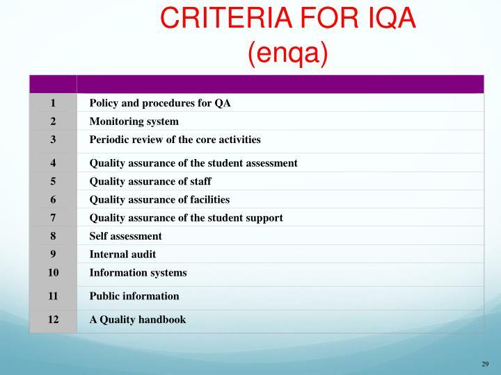 CRITERIA FOR IQA