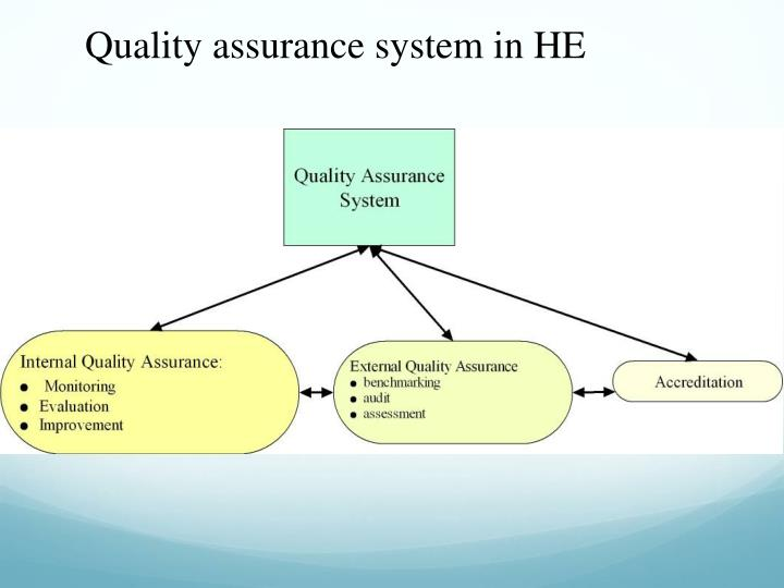 Quality assurance system in HE