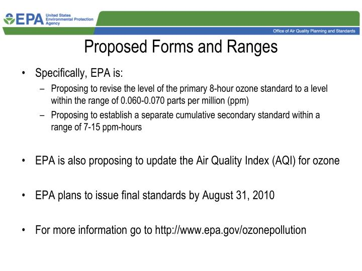 Proposed Forms and Ranges