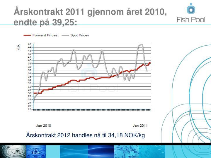 Årskontrakt 2011 gjennom året 2010, endte på 39,25: