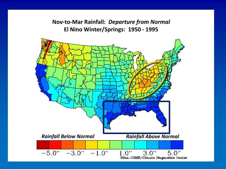 Nov-to-Mar Rainfall: