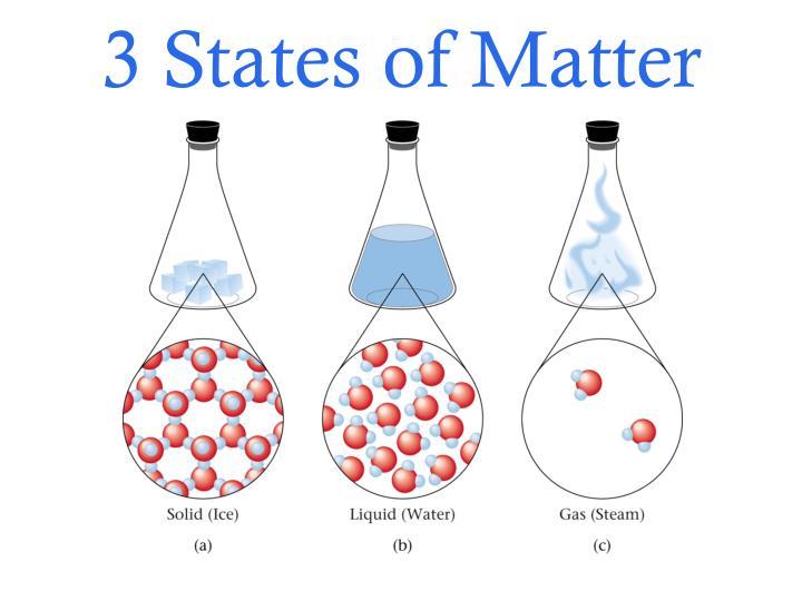 3 States of Matter