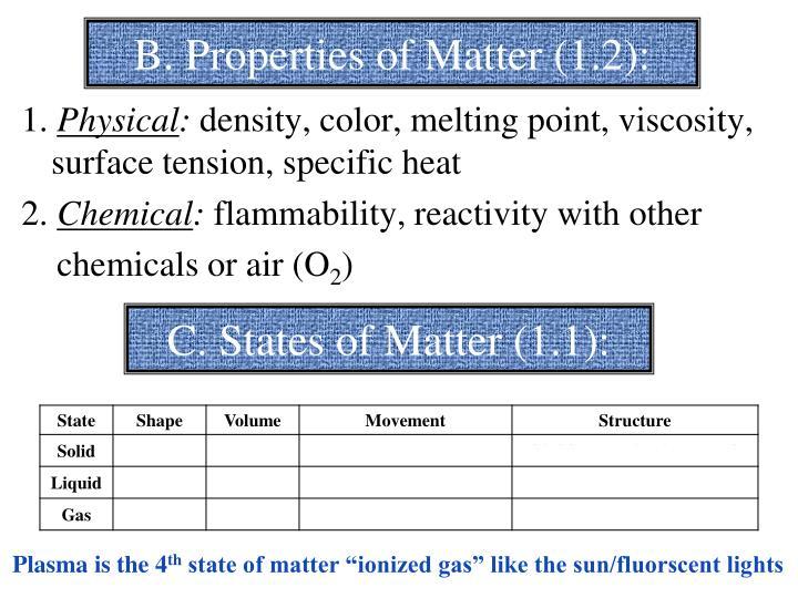 B. Properties of Matter (1.2):