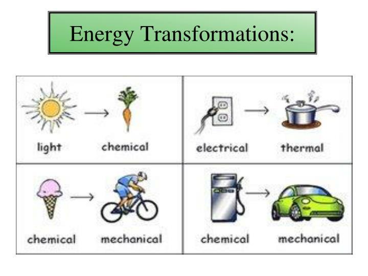 Energy Transformations: