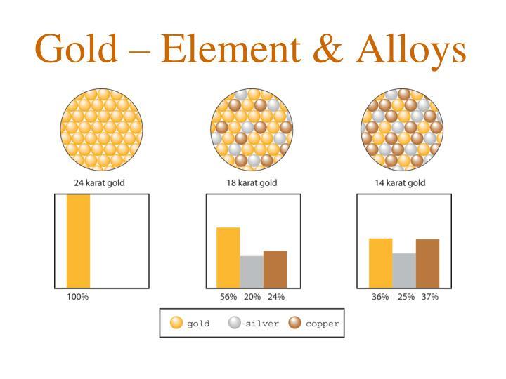 Gold – Element & Alloys