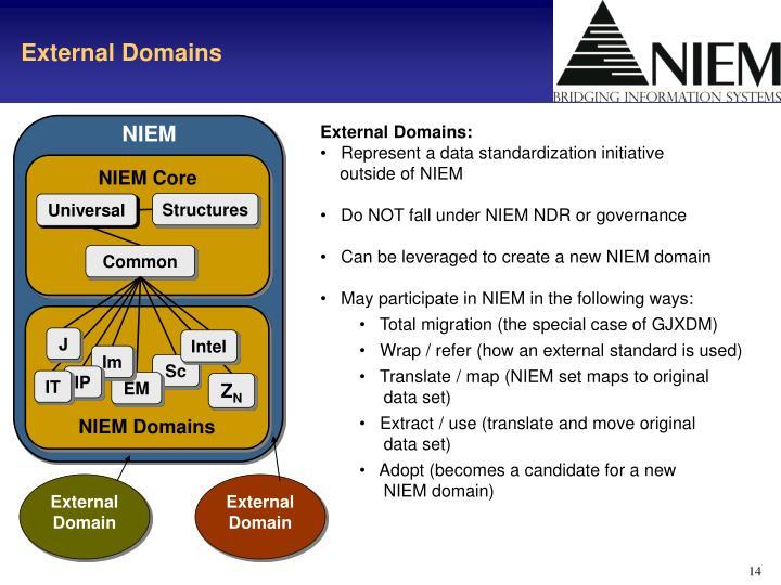 External Domains