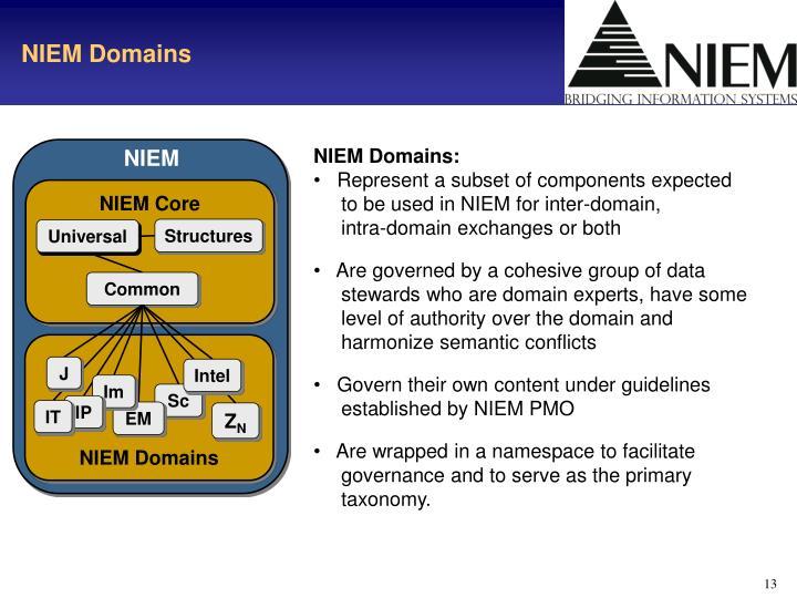 NIEM Domains
