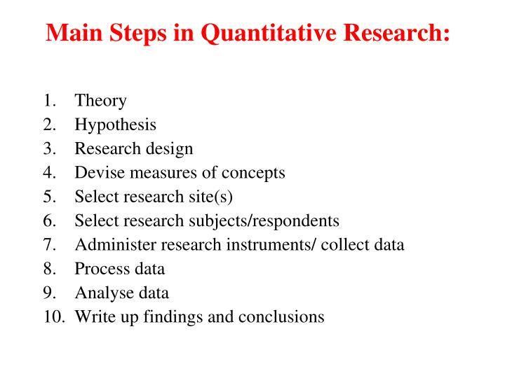 Main Steps in Quantitative Research: