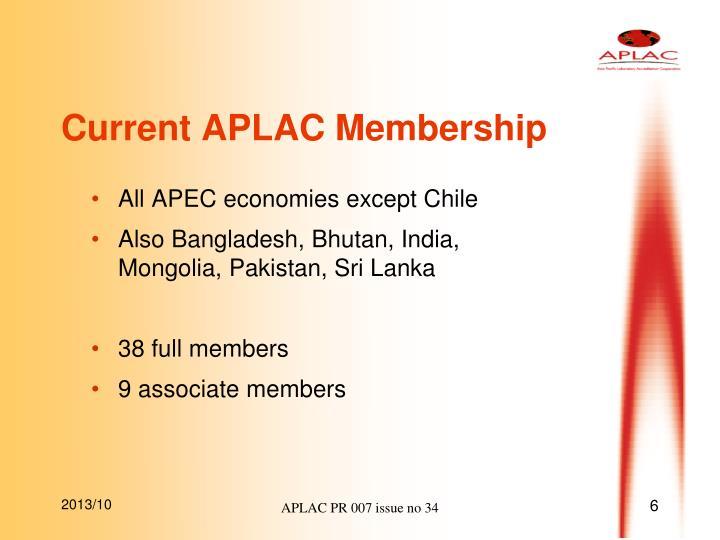 Current APLAC Membership