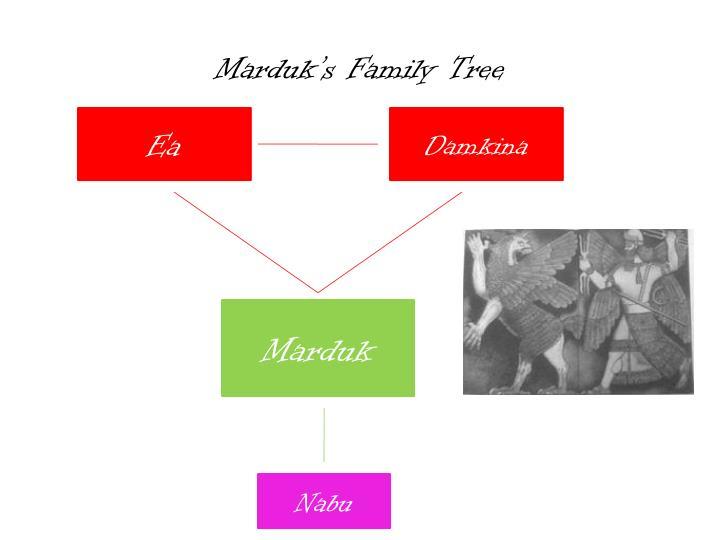 Marduk's Family Tree