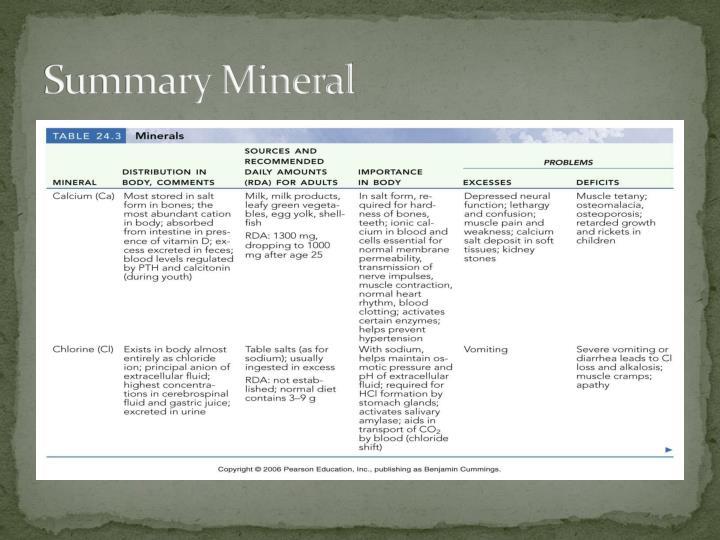 Summary Mineral