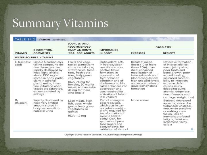 Summary Vitamins