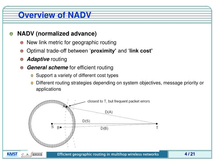 Overview of NADV