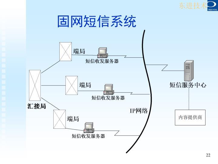 固网短信系统