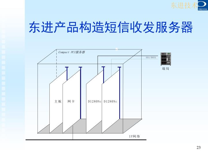 东进产品构造短信收发服务器