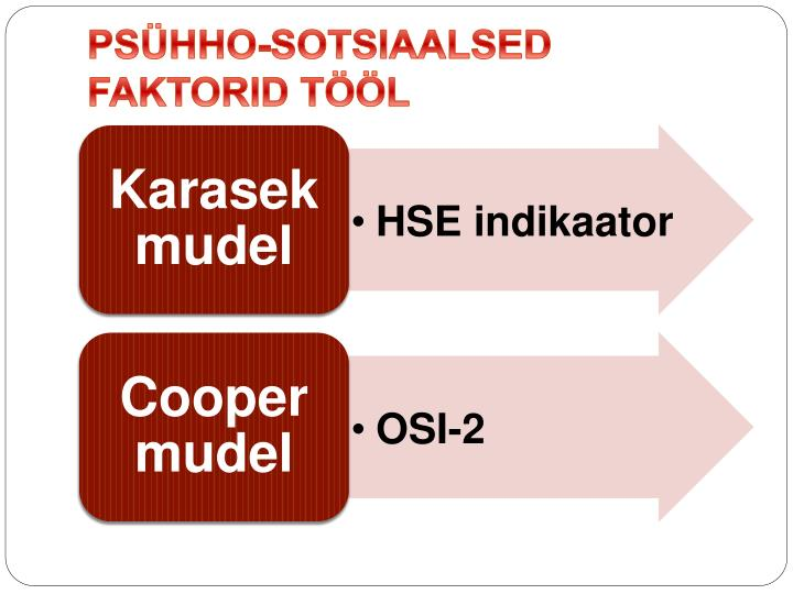 PSÜHHO-SOTSIAALSED FAKTORID TÖÖL