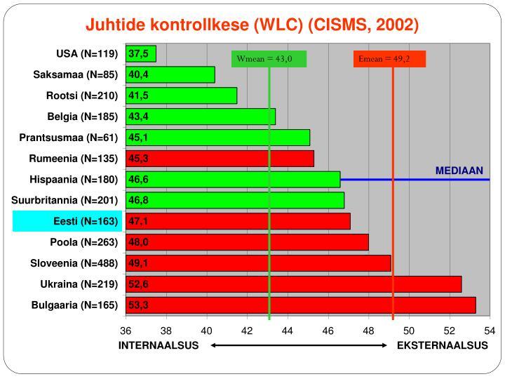 Juhtide kontrollkese (WLC) (CISMS, 2002)