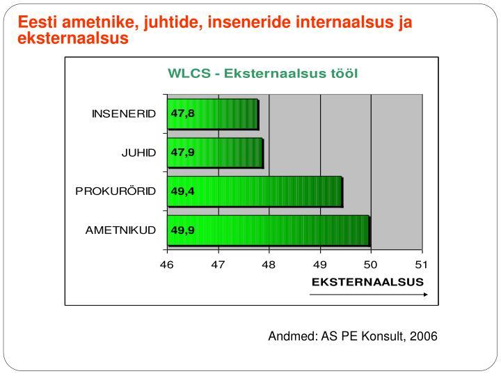 Eesti ametnike, juhtide, inseneride internaalsus