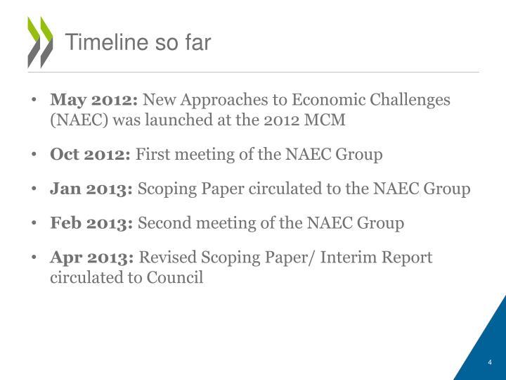 Timeline so far