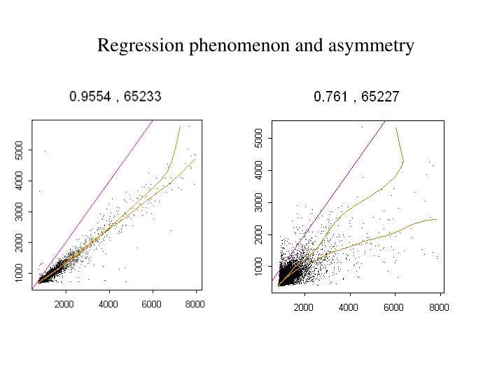 Regression phenomenon and asymmetry