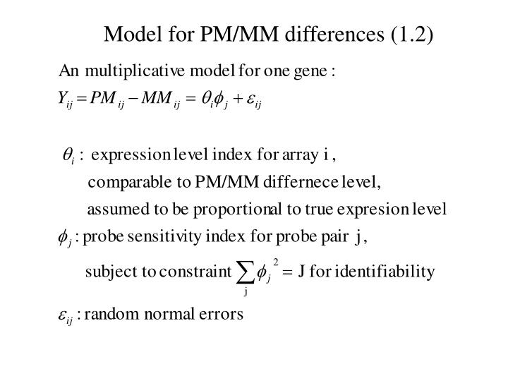 Model for PM/MM differences (1.2)