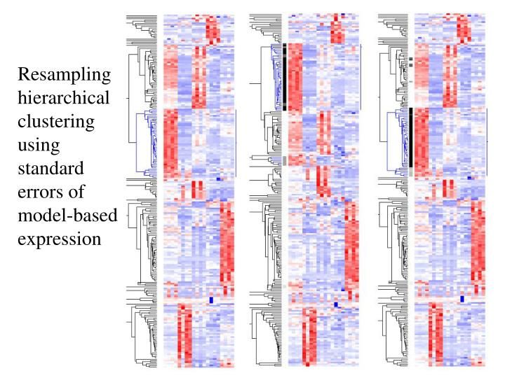 Resampling hierarchical clustering using standard errors of model-based expression