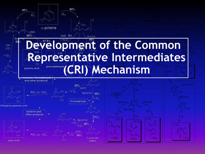 Development of the Common Representative Intermediates (CRI) Mechanism