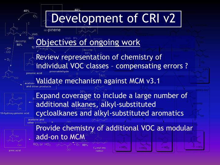 Development of CRI v2