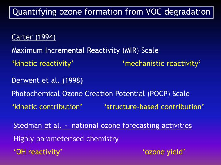 Quantifying ozone formation from VOC degradation