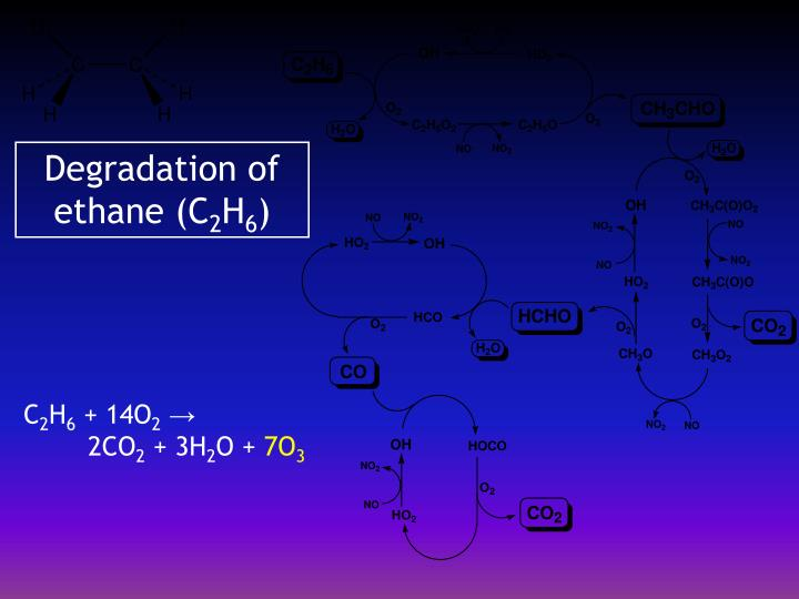 Degradation of ethane (C