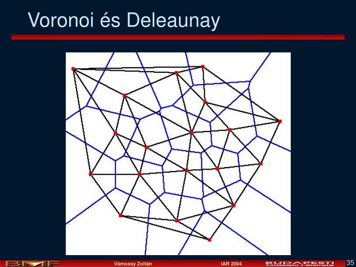 Voronoi és Deleaunay