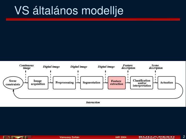 VS általános modellje