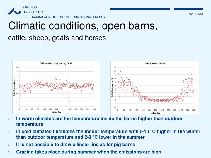 Climatic conditions, open barns,