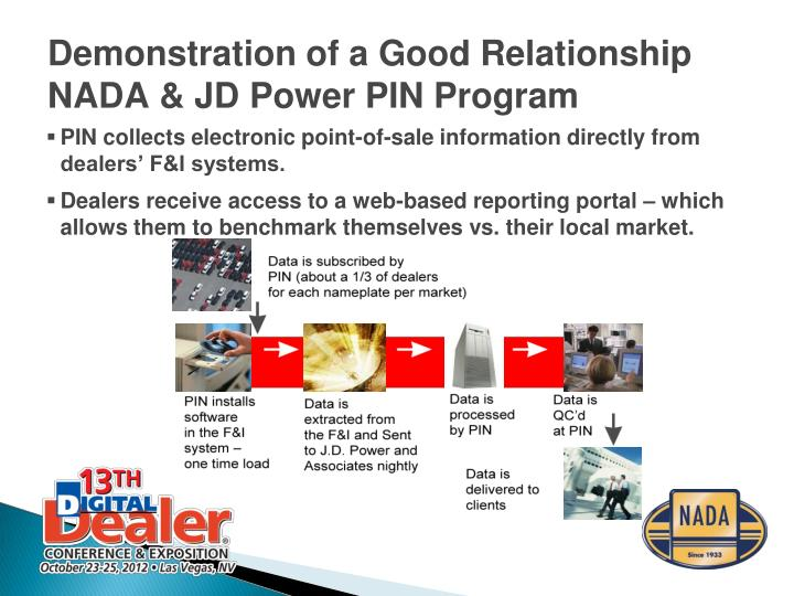 PIN collects electronic point-of-sale information directly from dealers' F&I systems.