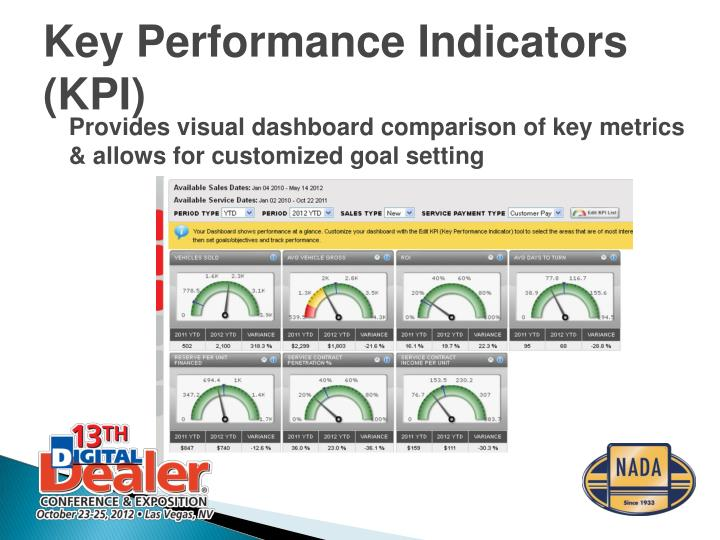 Provides visual dashboard comparison of key metrics & allows for customized goal setting