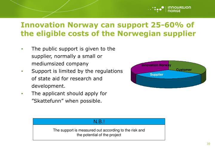 Innovation Norway can support 25-60% of the eligible costs of the Norwegian supplier