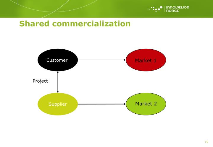 Shared commercialization