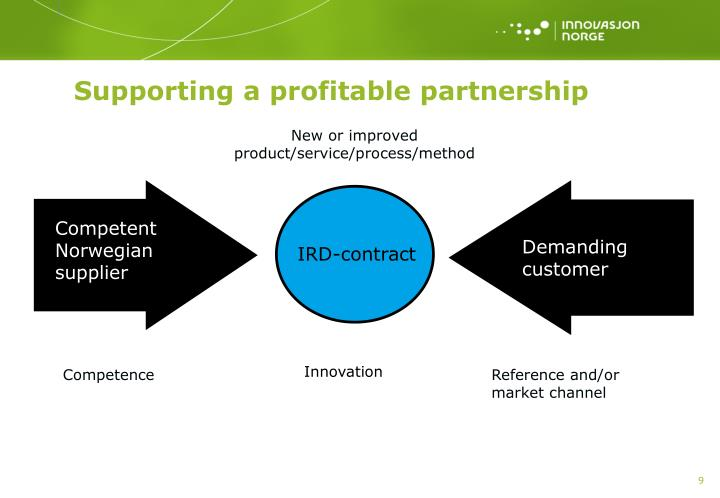 Supporting a profitable partnership