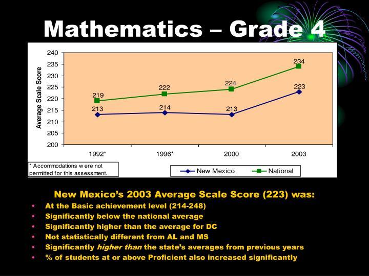 Mathematics – Grade 4