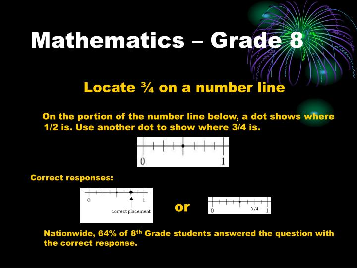 Mathematics – Grade 8