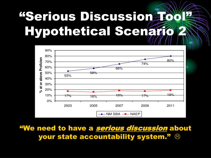 """Serious Discussion Tool"""