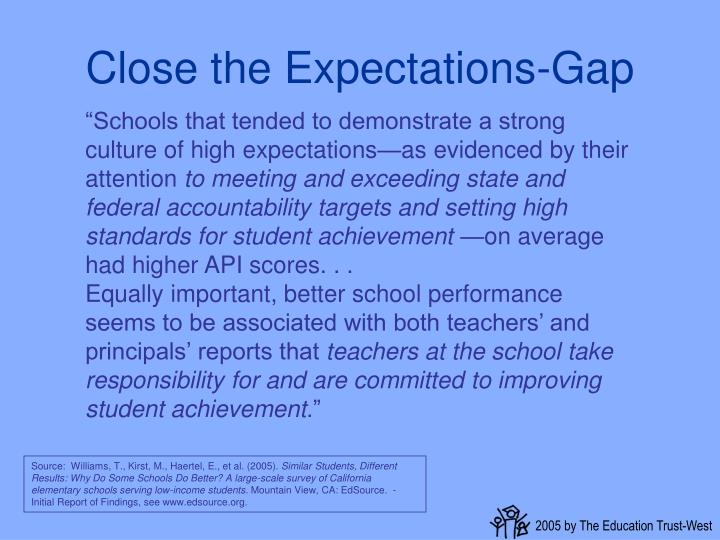 Close the Expectations-Gap