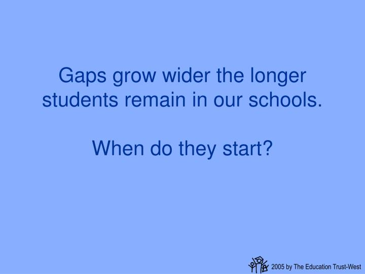 Gaps grow wider the longer students remain in our schools.