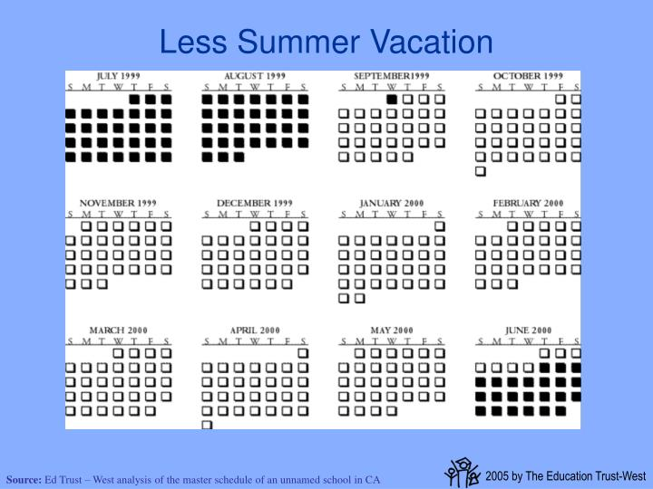 Less Summer Vacation