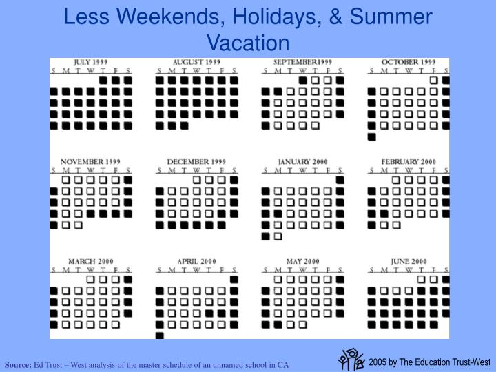 Less Weekends, Holidays, & Summer Vacation