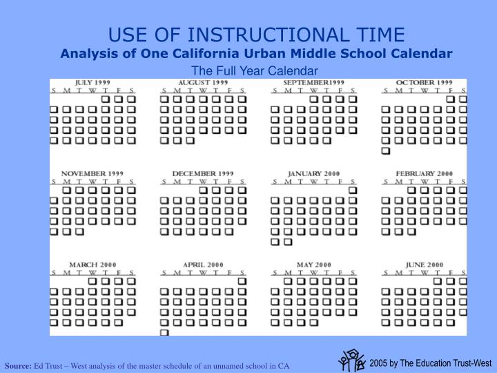USE OF INSTRUCTIONAL TIME