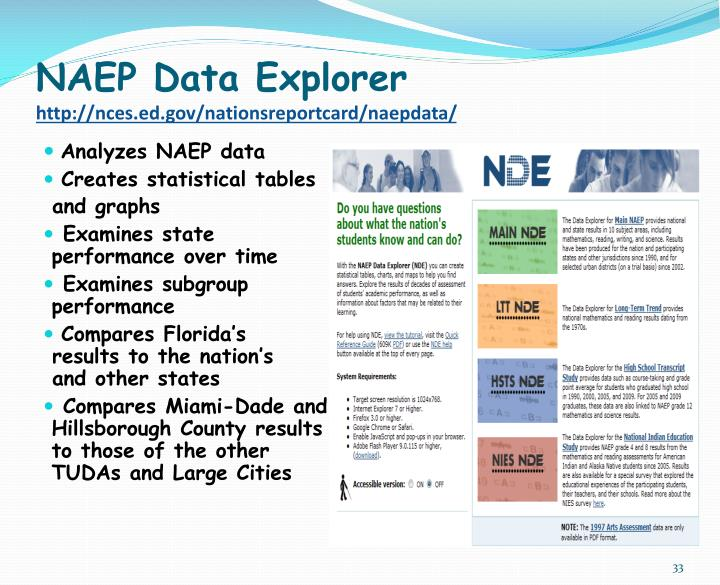 NAEP Data Explorer
