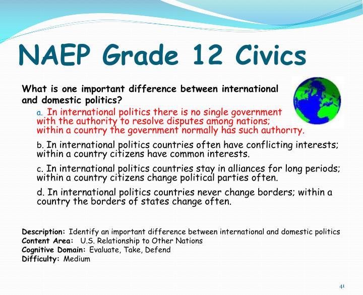 NAEP Grade 12 Civics