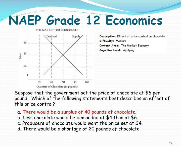 NAEP Grade